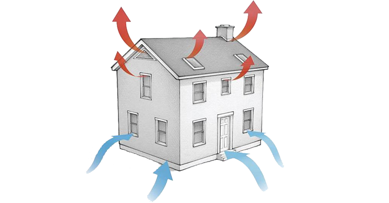 Stack effect and ventilation system diagram